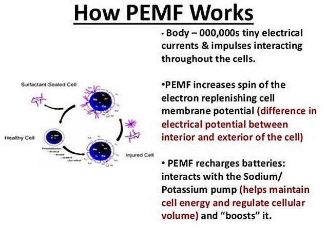 How PEMF works